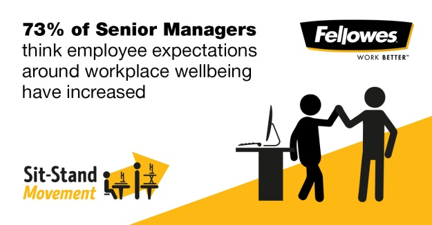 Workplace wellbeing initiatives make for happier employees.